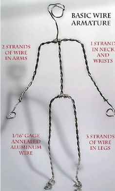 Basic Wire Armature Construction
