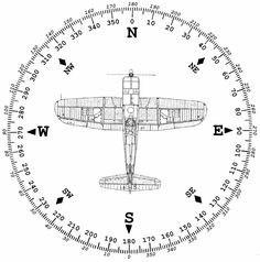 Printable Compass Rose for all you Full Real Navigators Aviation Theme, Aviation Art, Aviation Tattoo, Aircraft Instruments, Airplane Coloring Pages, Private Pilot License, Compass Rose Tattoo, Airplane Tattoos, Airplane Drawing