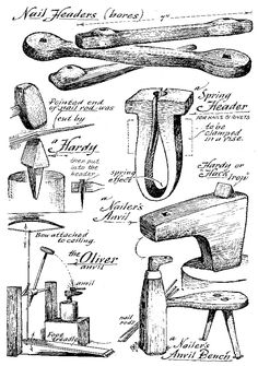 Nail makers tools and anvils. (Courtesy of Museum of Early American Tools, by Eric Sloane)