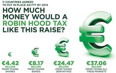 As part of the Robinhood Tax coalition, Oxfam is pushing the EU to back a wide-ranging Financial Transaction Tax. A broad-based tax offers a real opportunity to raise billions to help those at home and in poor countries who have been hit hard by the economic crisis and to combat climate change. Find out more www.oxfam.org/robinhoodtax Robin, Economics, Climate Change, Country, Opportunity, Inspiration, Self, Financial Statement, Money