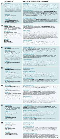 Heilfasten: Detox: Entgiftung auf die Schnelle