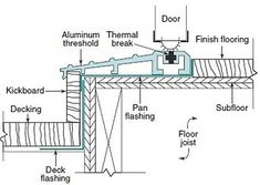 Pella Storm Door Jamb Closer Bracket Door Designs Plans