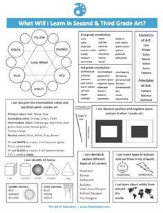 Effortlessly Communicate Your Curriculum With These Student Handouts (The Art of Education) Curriculum Planning, Art Curriculum, Lesson Planning, Middle School Art, Art School, High School, Art Syllabus, Third Grade Art, Grade 2
