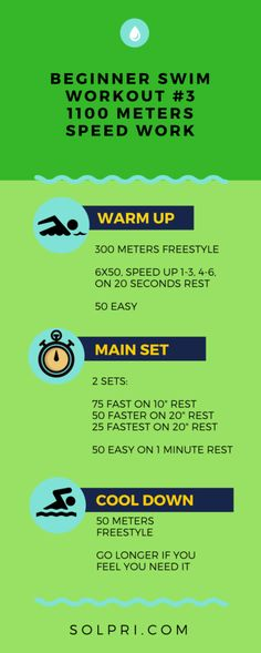 """If the beginner set is too long: chop the main set in half. Beginner, intermediate and advanced sets available in the full post. Click """"visit"""" to see the longer sets. Happy swimming."""