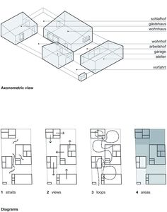 seuil / point de vue / circulation / zoning / Piotr Brzoza, Marcin Kwietowicz - House with art studio Architecture Graphics, Architecture Student, Architecture Drawings, Concept Architecture, Sustainable Architecture, Architecture Design, Parti Diagram, Module Design, Planer Layout