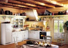 French traditional style kitchen designs and classic decor with picture Kitchen Design Ideas Modern classic