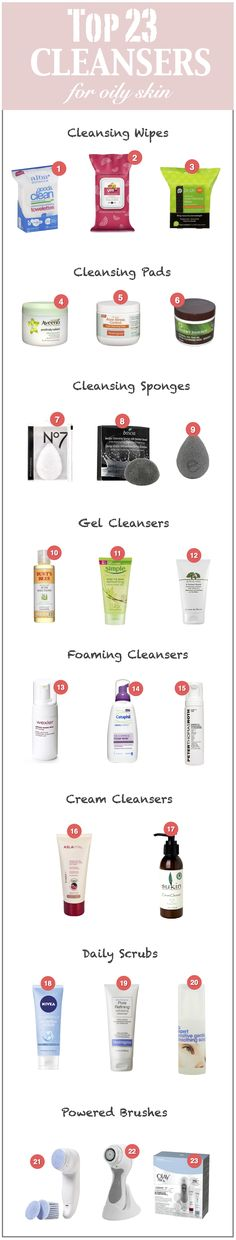 Top 23 cleansers for oily skin