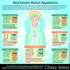 What's your favorite Marian apparition? Here's some of the most well-known. Click to learn about the Shrine of Our Lady of Laus in France.