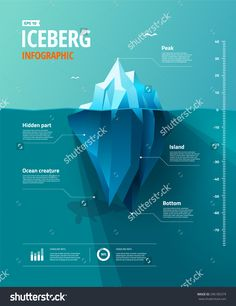 iceberg infographic, polygon illustration