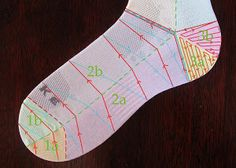 Anatomy of a Sock