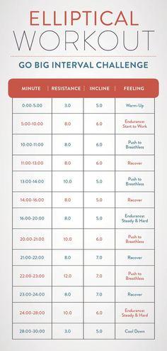 Elliptical Workouts For Weight Loss Get Your Sexiest Body Ever! http://yogafitnessflowprogram.blogspot.com