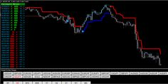 Forex Trading System, Map, Check, Location Map, Maps