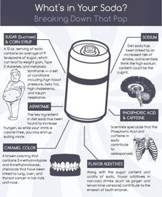 What's in Your Soda? After reading this I won't be drinking an more sodas..... yikes!!!!!
