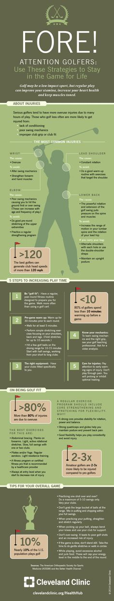 Learn more about golf fitness and lessening the chances for injury. Infographic on HealthHub from Cleveland Clinic #golf #fore #lorisgolfshoppe
