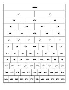 A page of fraction strips lined up showing every fraction from a whole to a twelfth. This is also one of the pages part of the Fraction Book. This can also be used to show equivalent fractions. - FREEBIE!