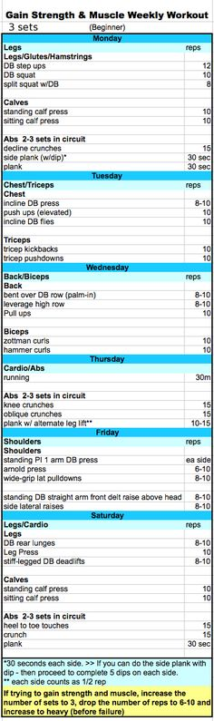 A nice workout plan for a week :)