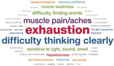 Muscle Spasms, Muscle Pain, Flu Like Symptoms, Muscle Weakness, Memory Problems, Chronic Fatigue Syndrome, Migraine, Articles, Muscle Soreness