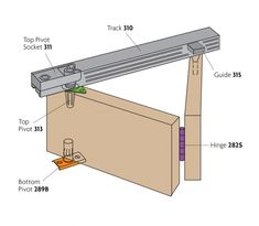 Billedresultat for folding doors garage rail