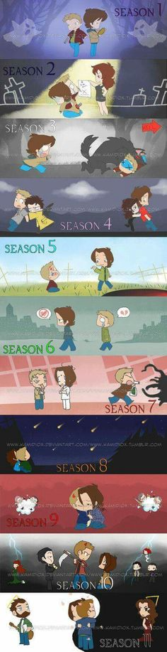 Supernatural season summary. Some hurt like 3 to 5, but good did I hate most of season 6, 7, and 12.