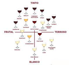 Vinos estiló #Wine #Vino #Vi