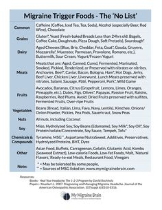 Migraine Trigger Foods Handout   A list of foods that are considered to be potential migraine triggers on the migraine trigger avoidance diet