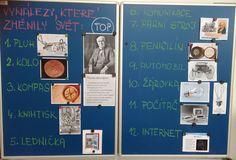 Tématický blok - Komunikace, mateřský jazyk, vynálezy. Alva Edison, School, Ideas, Historia, Thoughts