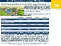 Great American Lodge - Montana -EXECUTIVE HOTEL STUDIOS