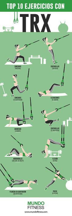 TRX Workout | Posted by: AdvancedWeightLossTips.com