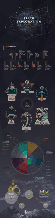 Space Exploration Infographic on Student Show