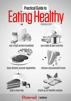 And for when you just need a few basic reminders of what healthier eating might look like.