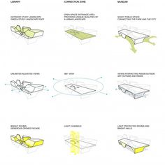 alleswirdgut keystone architect taichung cultural center designboom