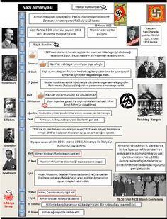 Okuma Atlası: Almanya'da Nazizm