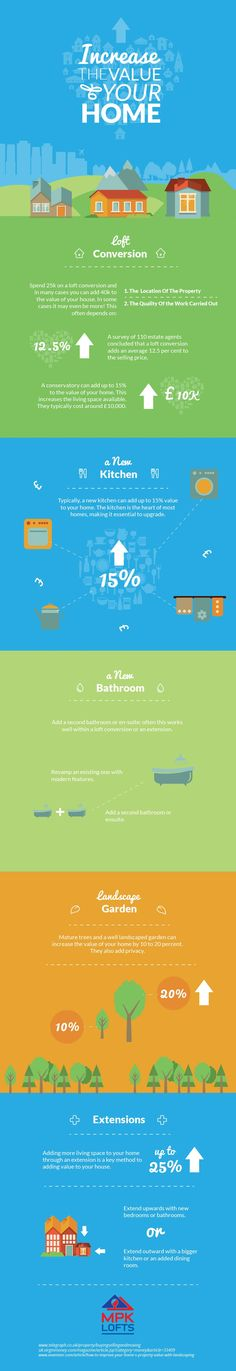 How To Increase The Value Of Your Home (Infographic)
