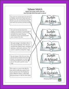 In studying the last pages of the Qur'an, students will be challenged to match the short explanation of the meaning of the Surahs with the name of the Surahs. Learn Quran, Learn Islam, Teaching Materials, Teaching Resources, Teaching Ideas, Ramadan, Islamic Posters, Islamic Quotes, Islam For Kids