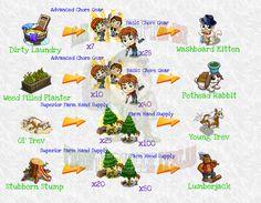 Le varianti delle missioni Growin' Pains, e quanti e quali oggetti servono per completarli.