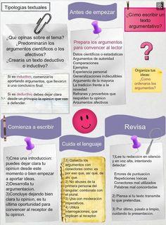 texto argumentativo por Isabel Castro Spanish Grammar, Spanish Class, Teaching Spanish, How To Speak Spanish, School Organization, Language Arts, Homeschool, Classroom, Teacher