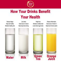 Do you know how the things you drink benefit your #health? http://www.seven-seas.com/