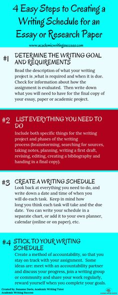 Learn the fours steps to creating a writing schedule that works, so that you can complete a polished final draft of a writing project. Research Writing, Academic Writing, Research Paper, Essay Writing, Writing Goals, Writing Strategies, Writing Tips, Writing Help, High School Writing