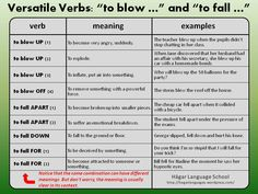 "Versatile Verbs: ""to blow"" and ""to fall"" Phrasal Verbs"