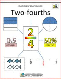 Equivalent Fraction information sheet - two fourths