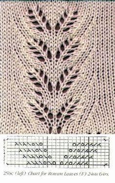 New Cost-Free knitting charts leaf Thoughts heidisknittingroo … – Stricken, Häkeln, Sticken, Garne, Amiguru … – Lace Knitting Stitches, Lace Knitting Patterns, Knitting Charts, Lace Patterns, Knitting Designs, Free Knitting, Knitting Projects, Stitch Patterns, Loom Knitting