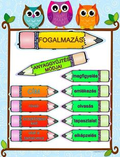 fogalmazás Classroom Decor, Elementary Schools, Kids Learning, Teaching, Education, Math, Pray, Primary School, Math Resources