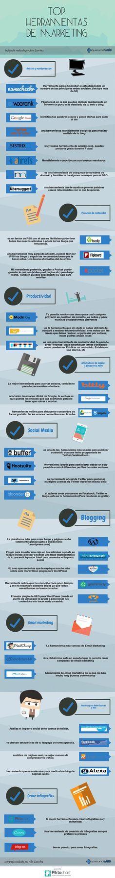 Esta infografía nos ofrece una interesante relación con muchas de las mejores herramientas para Marketing que se pueden encontrar en la actualidad.