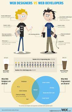 webdesinger vs developpeur