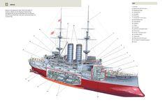 Cutaway of the battleship Mikasa - Togo's flagship at the battle of Tsushima.