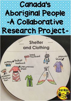 Your class can collaborate to learn about First Nations, Metis and Inuit people and their connection to the land. This activity can be modified for Grade 4 or Grade 5 social studies in Alberta. Social Studies Projects, Social Studies Notebook, Social Studies Activities, Teaching Social Studies, Research Projects, Teaching Science, Science Activities, Social Science, Dinosaur Activities