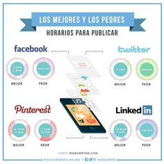 Hola: Una infografía con los Mejores y peores horarios para publicar en Redes Sociales. Un saludo