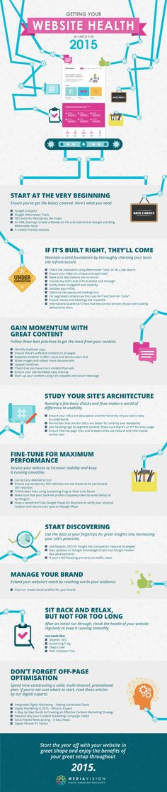 Need a Website Health Check Here's a 20+ Point Checklist to Follow #Infographic
