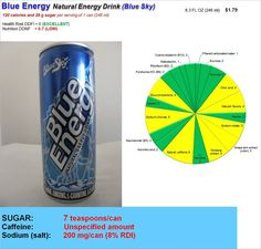 Blue Energy drink with unknown amount of caffeine - Dye Diet