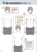 Reference Guide for Drawing Male Muscles Human Drawing Reference, Guy Drawing, Anatomy Reference, Figure Drawing, Manga, Art Tips, Muscles, Sketch, Animation